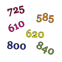 creditscores-resized-600