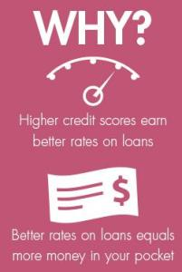 credit-score-explanation-graphic
